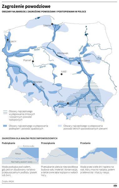 Obszary najbardziej zagrożone powodziami w Polsce (PAP/Maciej Zieliński, Adam Ziemienowicz)